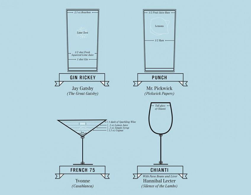 cocktail e cinema
